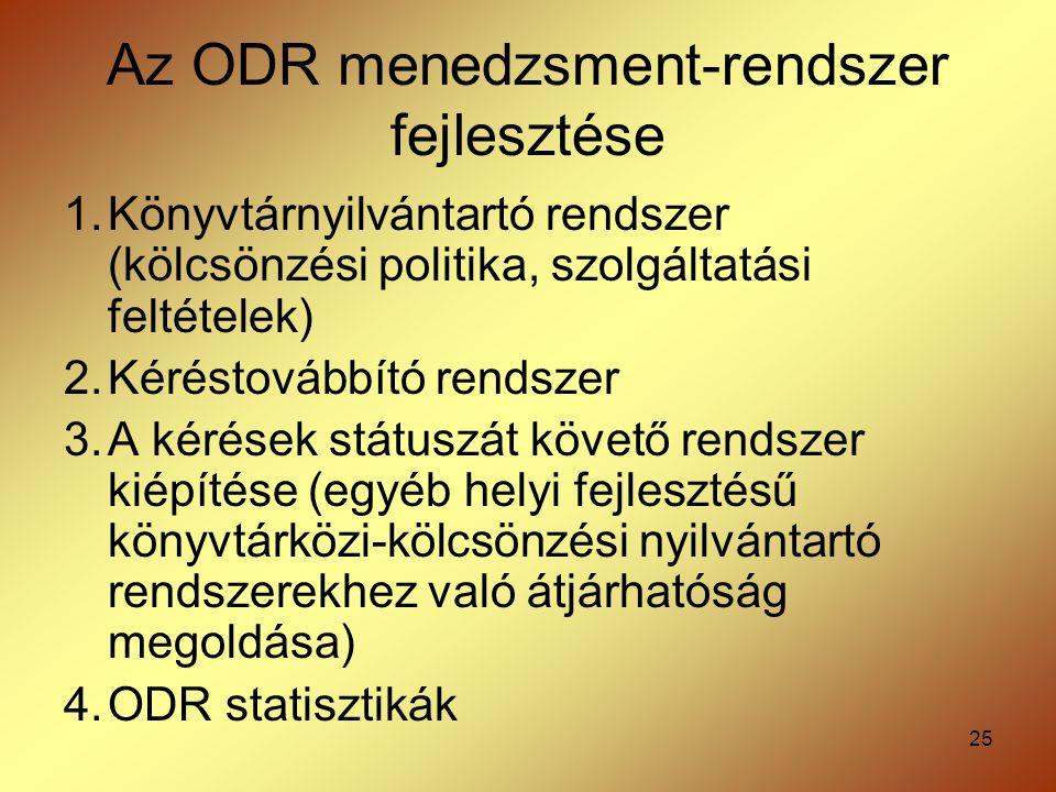Az ODR menedzsment-rendszer fejlesztése
