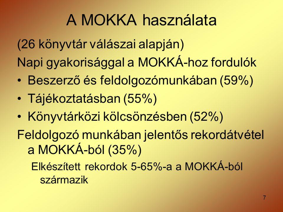 A MOKKA használata (26 könyvtár válászai alapján)