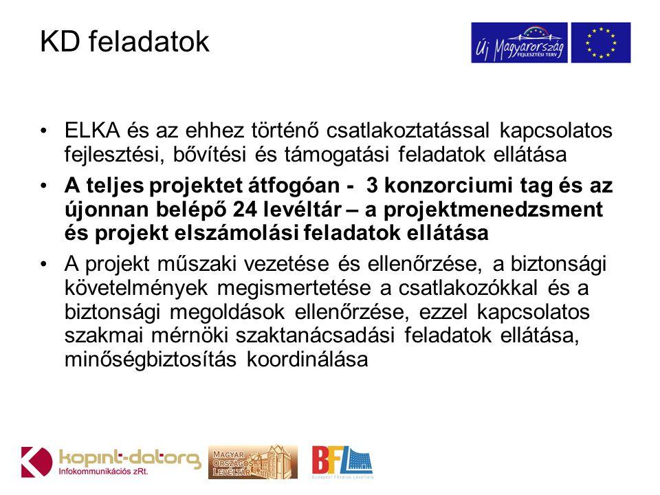 KD feladatok ELKA és az ehhez történő csatlakoztatással kapcsolatos fejlesztési, bővítési és támogatási feladatok ellátása.
