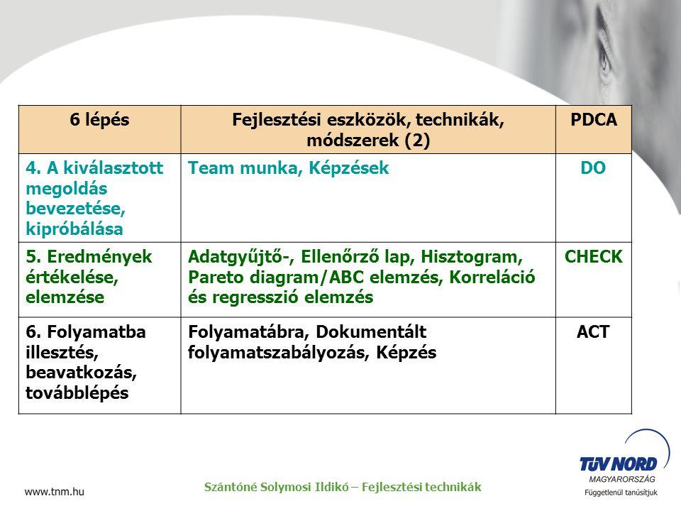 Fejlesztési eszközök, technikák, módszerek (2) PDCA