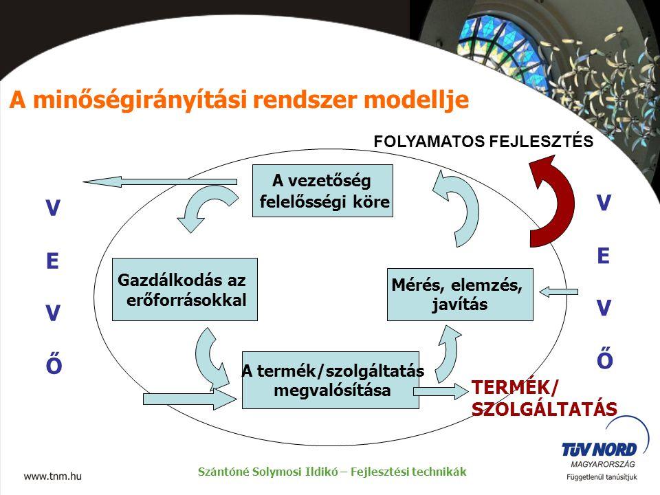 A termék/szolgáltatás Szántóné Solymosi Ildikó – Fejlesztési technikák