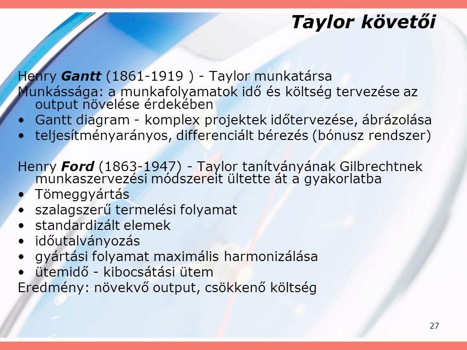 Taylor követői Henry Gantt (1861-1919 ) - Taylor munkatársa