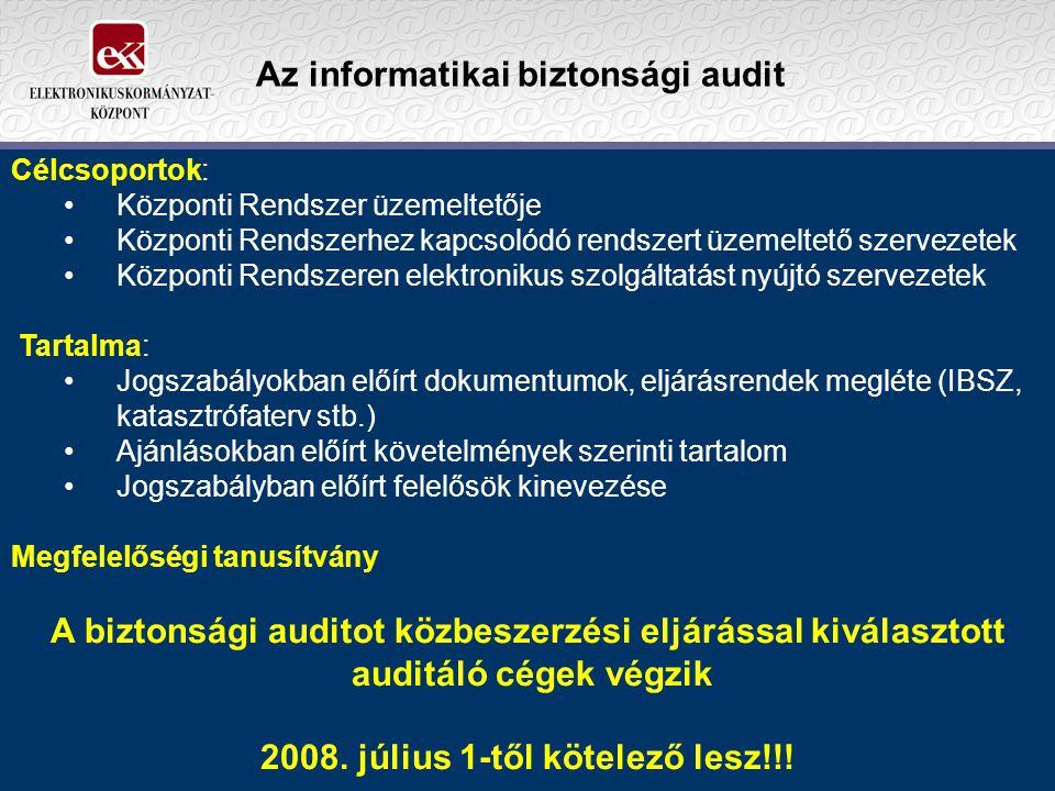 Az informatikai biztonsági audit