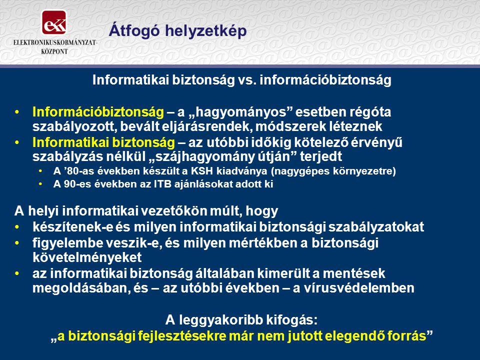 Átfogó helyzetkép Informatikai biztonság vs. információbiztonság