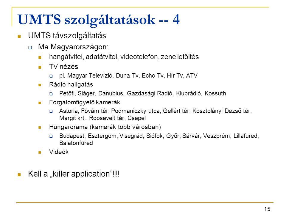 UMTS szolgáltatások -- 4