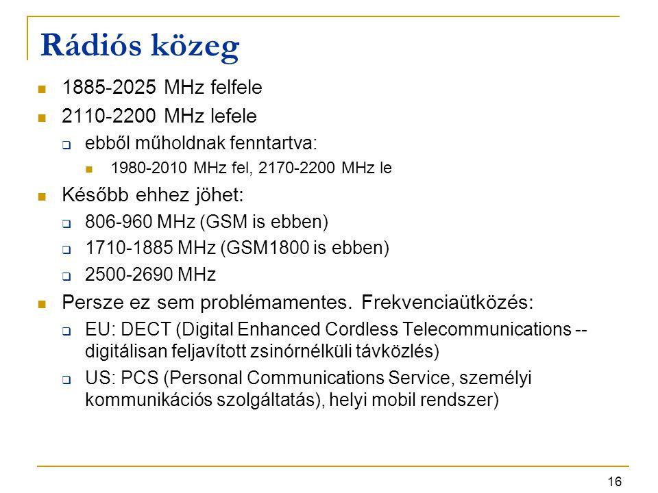 Rádiós közeg 1885-2025 MHz felfele 2110-2200 MHz lefele