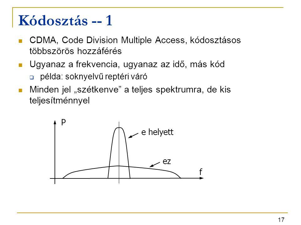 Kódosztás -- 1 CDMA, Code Division Multiple Access, kódosztásos többszörös hozzáférés. Ugyanaz a frekvencia, ugyanaz az idő, más kód.