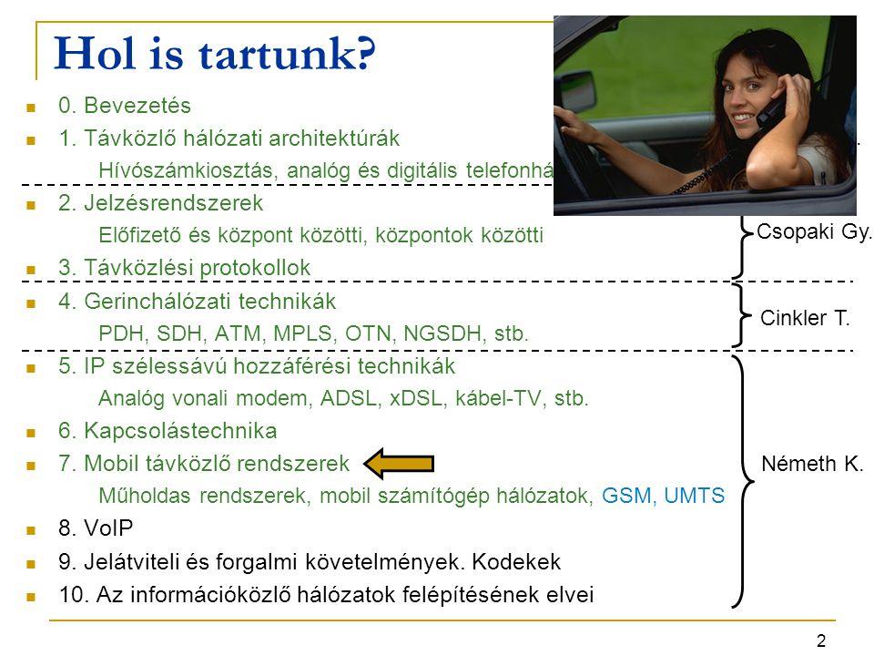 Hol is tartunk 0. Bevezetés 1. Távközlő hálózati architektúrák