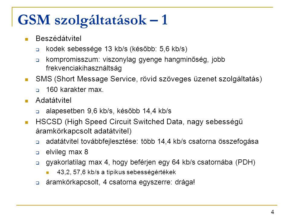 GSM szolgáltatások – 1 Beszédátvitel
