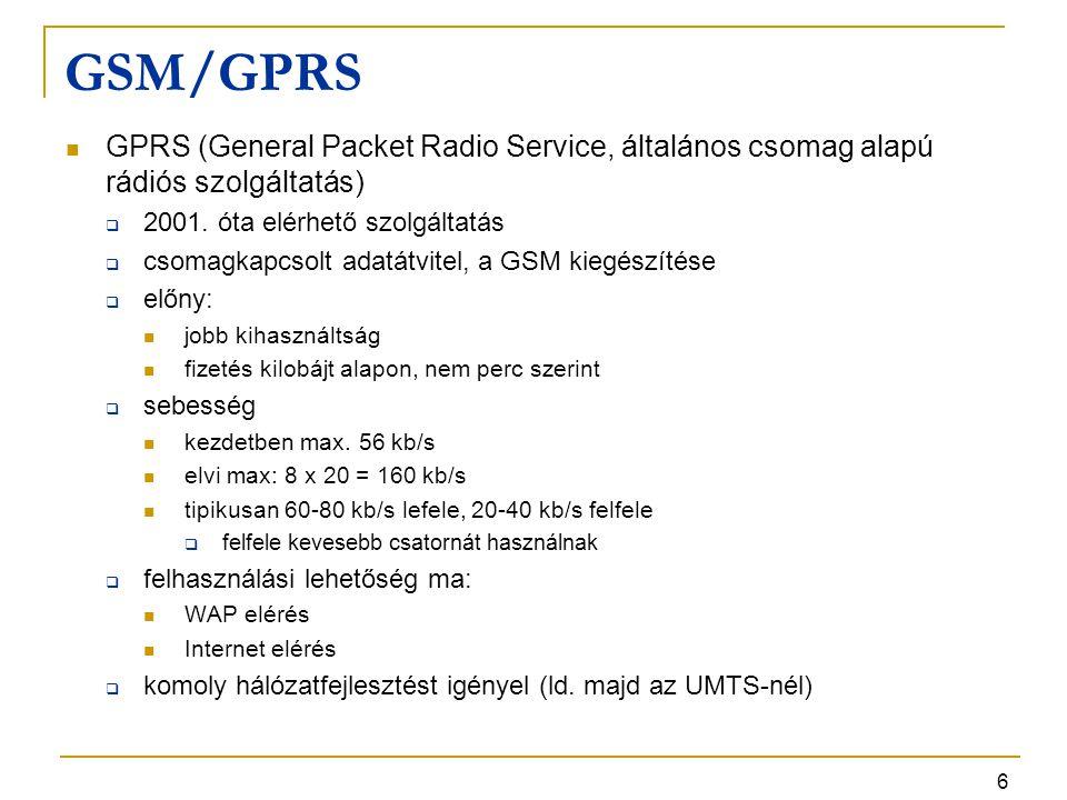 GSM/GPRS GPRS (General Packet Radio Service, általános csomag alapú rádiós szolgáltatás) 2001. óta elérhető szolgáltatás.