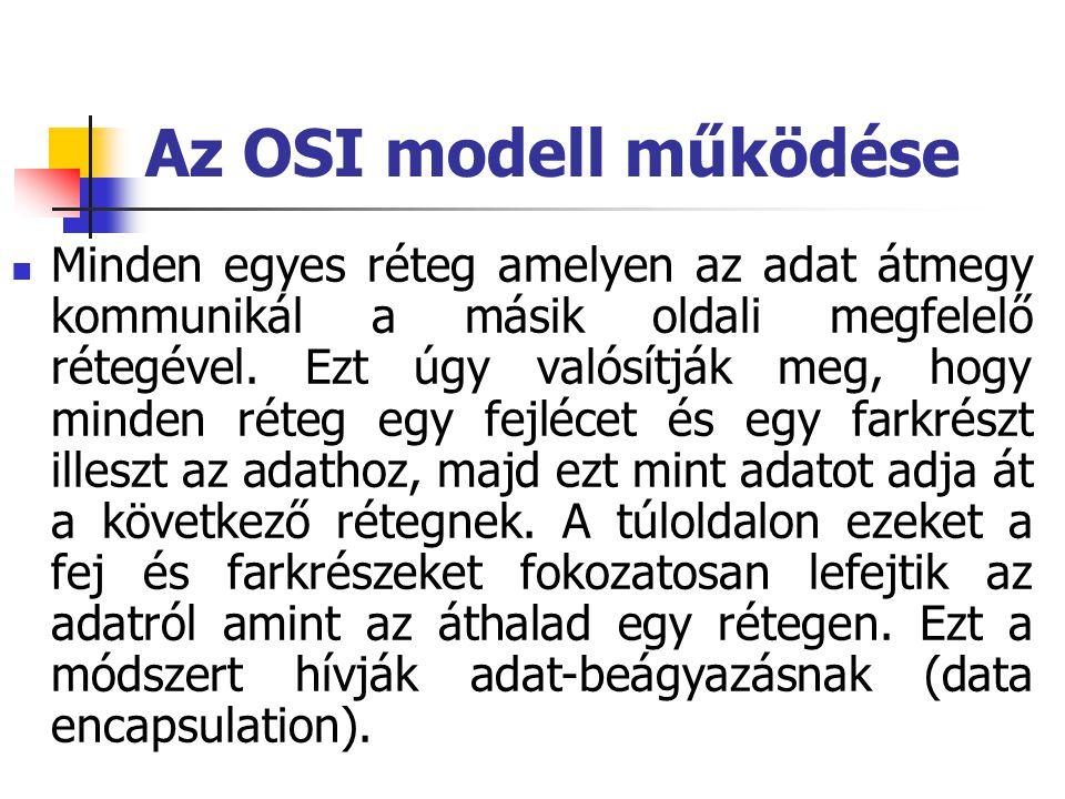 Az OSI modell működése