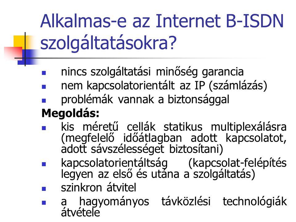 Alkalmas-e az Internet B-ISDN szolgáltatásokra