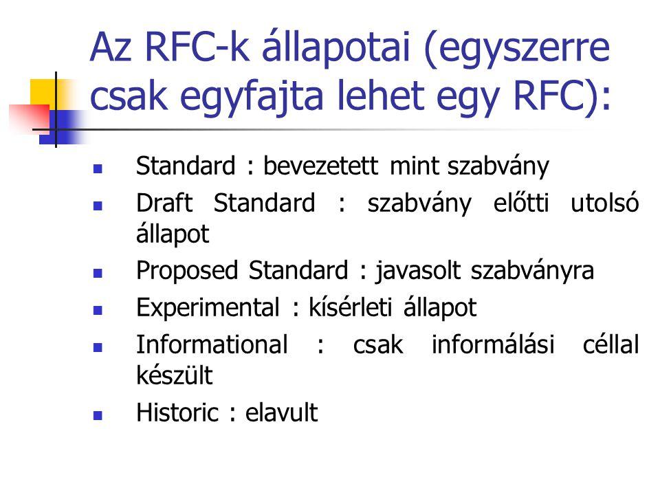 Az RFC-k állapotai (egyszerre csak egyfajta lehet egy RFC):
