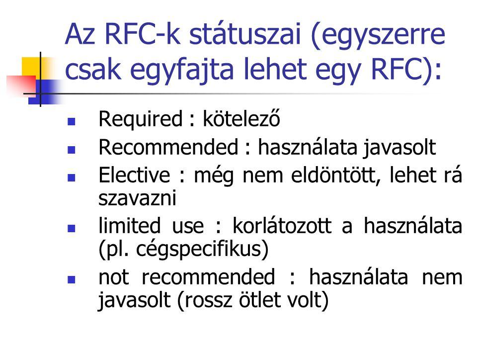 Az RFC-k státuszai (egyszerre csak egyfajta lehet egy RFC):