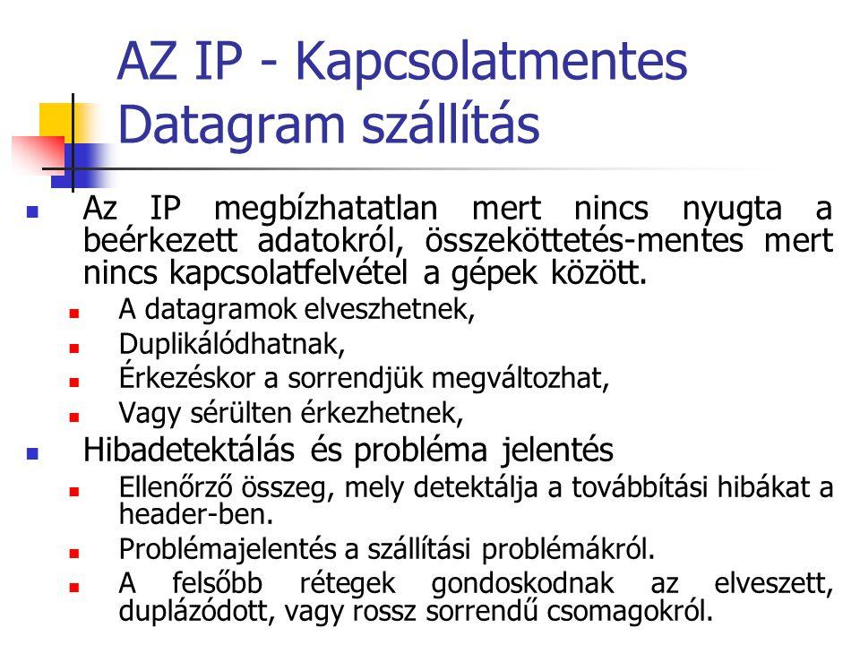 AZ IP - Kapcsolatmentes Datagram szállítás
