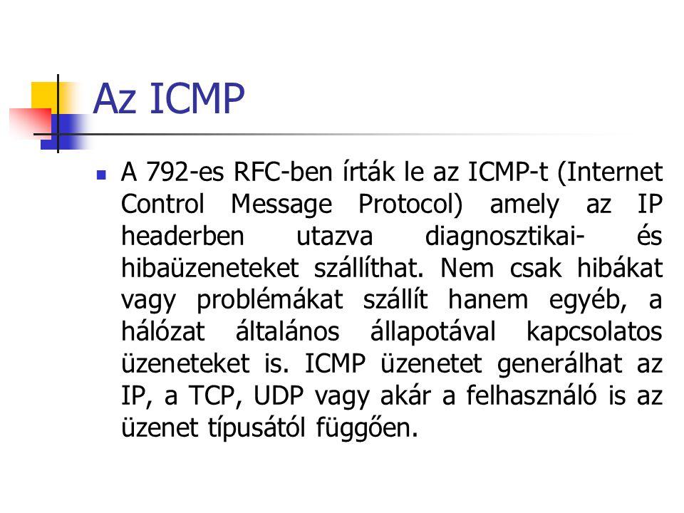 Az ICMP