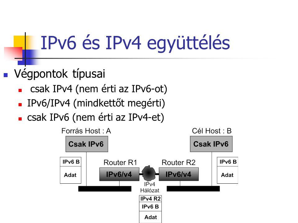 IPv6 és IPv4 együttélés Végpontok típusai