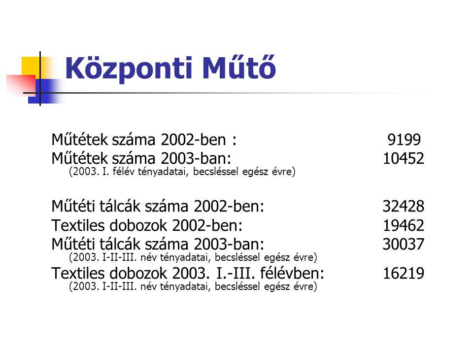 Központi Műtő Műtétek száma 2002-ben : 9199