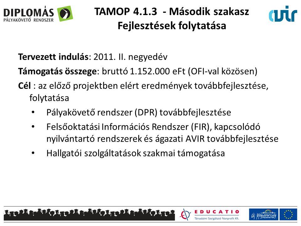 TAMOP 4.1.3 - Második szakasz Fejlesztések folytatása
