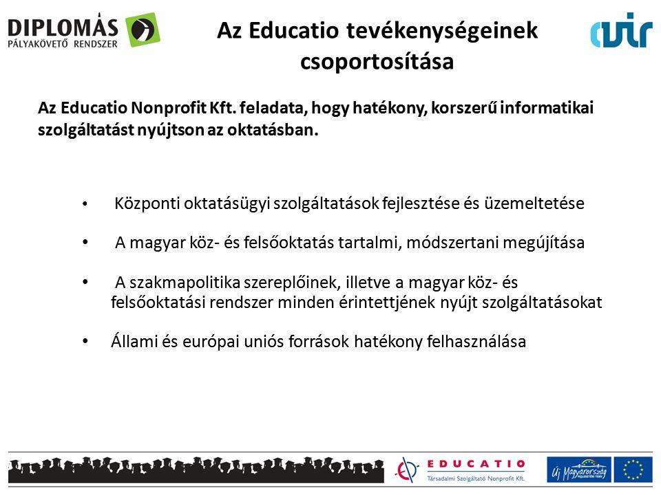 Az Educatio tevékenységeinek csoportosítása
