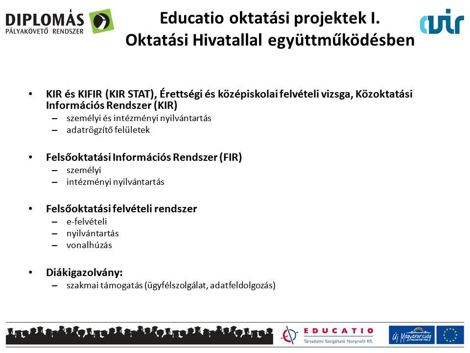 Educatio oktatási projektek I. Oktatási Hivatallal együttműködésben