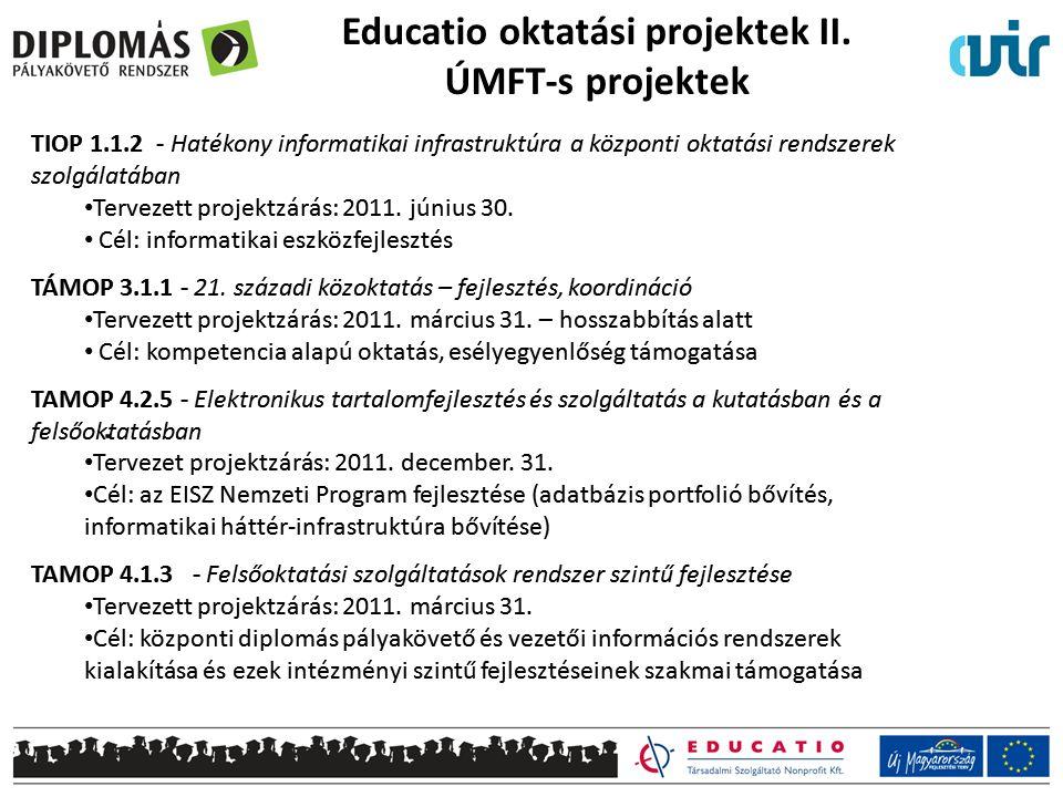 Educatio oktatási projektek II.