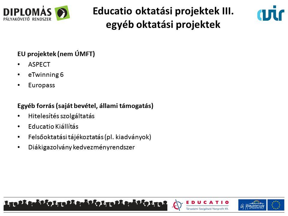 Educatio oktatási projektek III. egyéb oktatási projektek