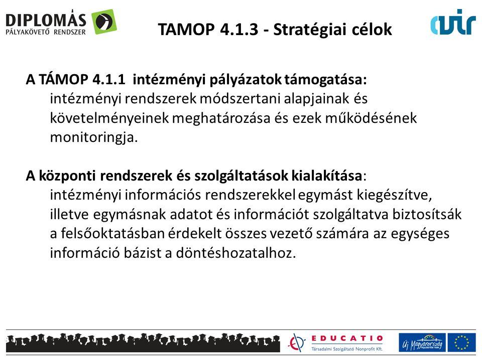 TAMOP 4.1.3 - Stratégiai célok