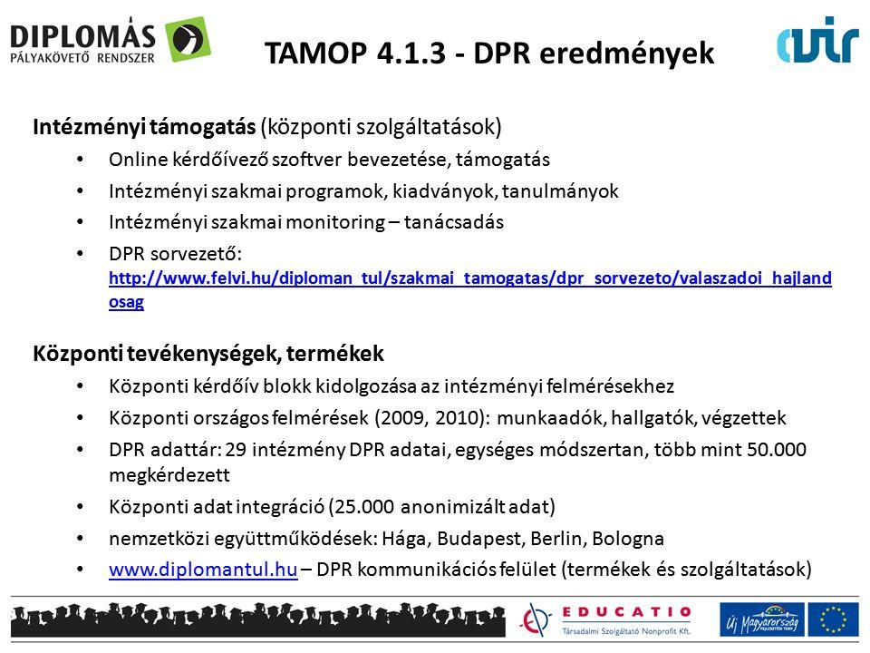 TAMOP 4.1.3 - DPR eredmények Intézményi támogatás (központi szolgáltatások) Online kérdőívező szoftver bevezetése, támogatás.