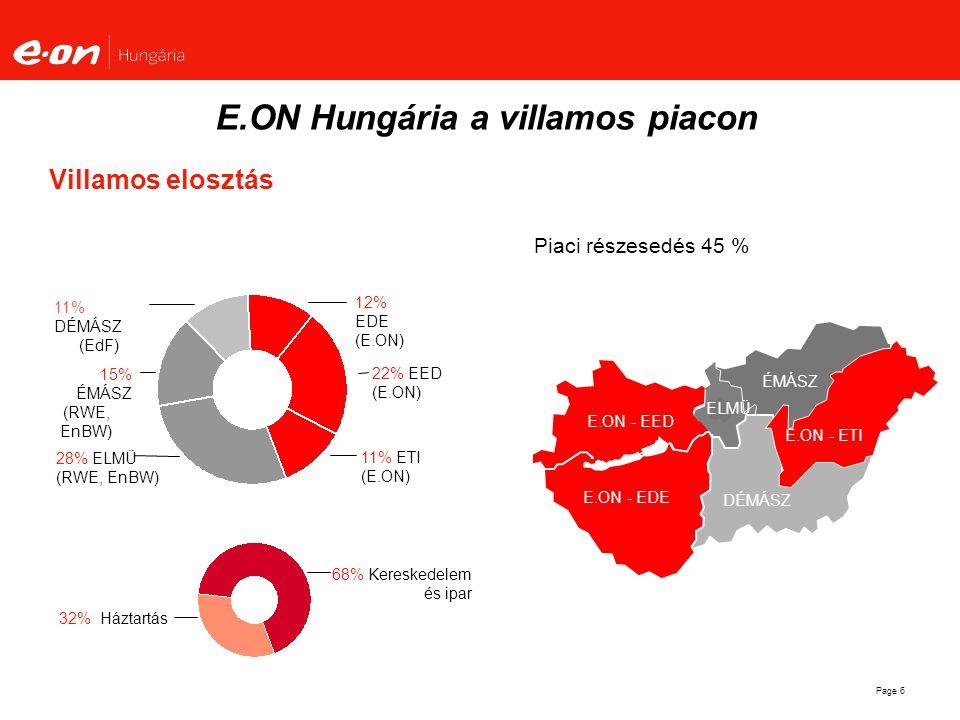 E.ON Hungária a villamos piacon