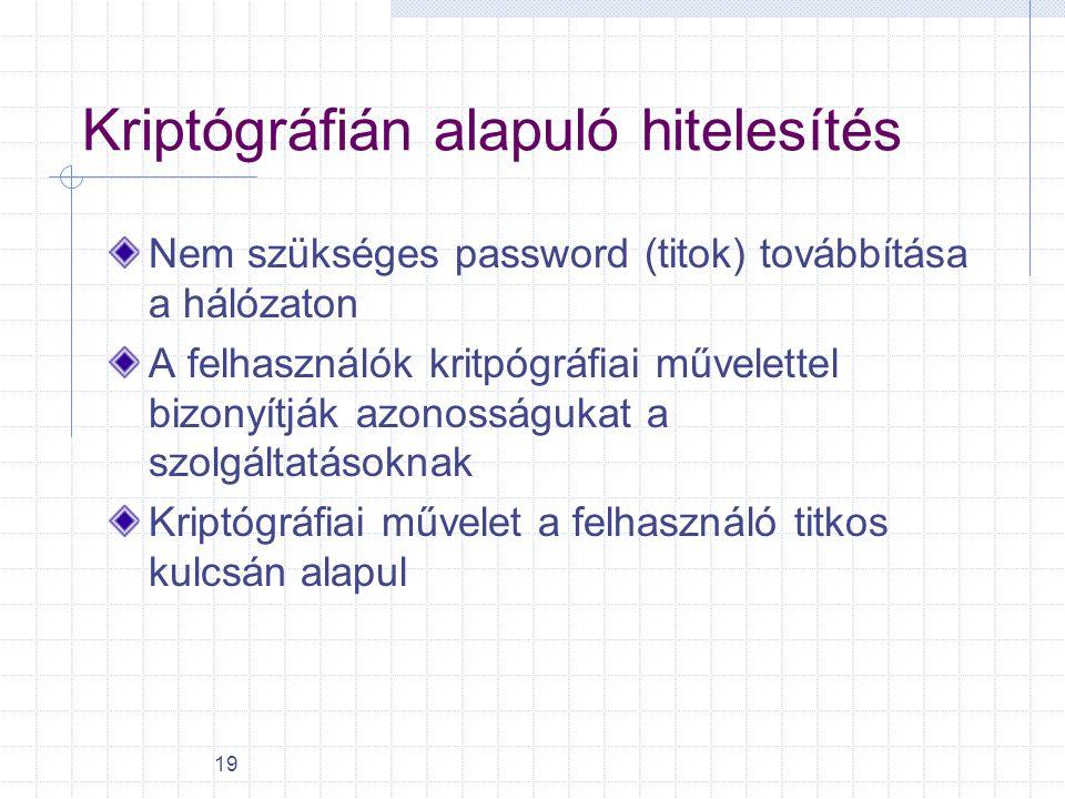 Kriptógráfián alapuló hitelesítés