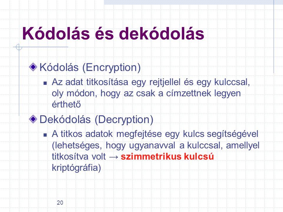 Kódolás és dekódolás Kódolás (Encryption) Dekódolás (Decryption)