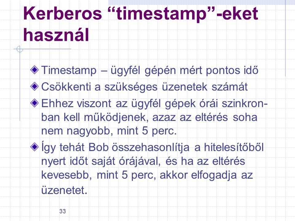 Kerberos timestamp -eket használ