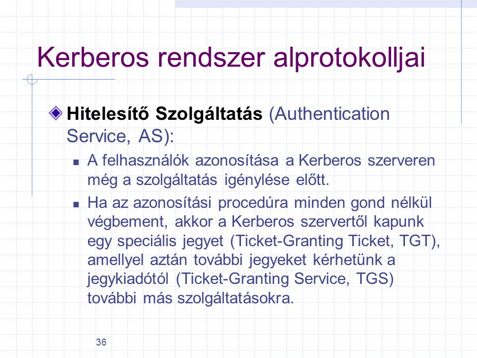 Kerberos rendszer alprotokolljai