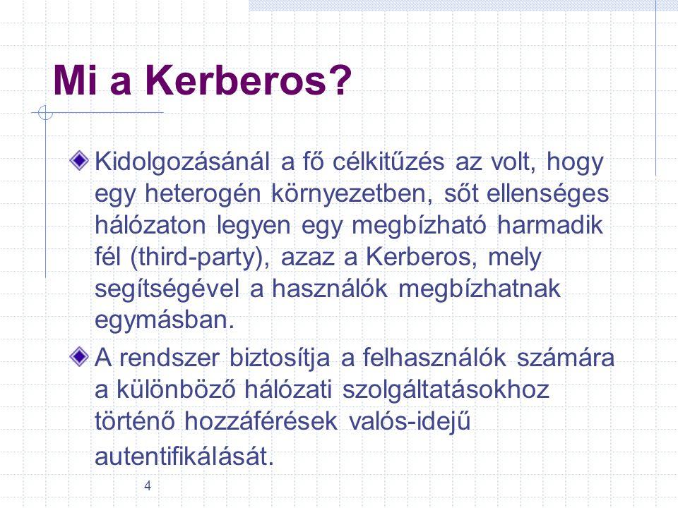 Mi a Kerberos