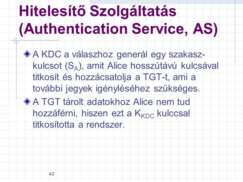 Hitelesítő Szolgáltatás (Authentication Service, AS)