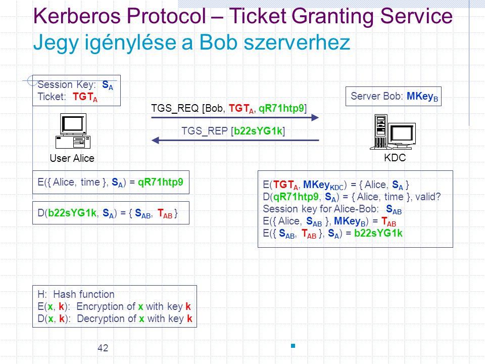 Kerberos Protocol – Ticket Granting Service Jegy igénylése a Bob szerverhez
