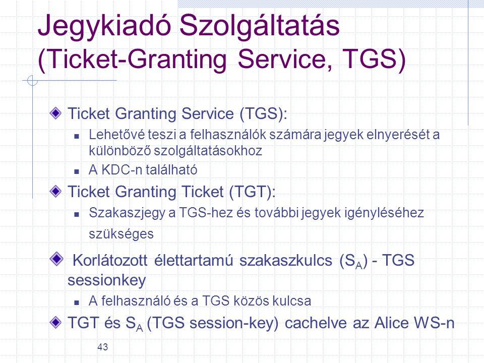 Jegykiadó Szolgáltatás (Ticket-Granting Service, TGS)