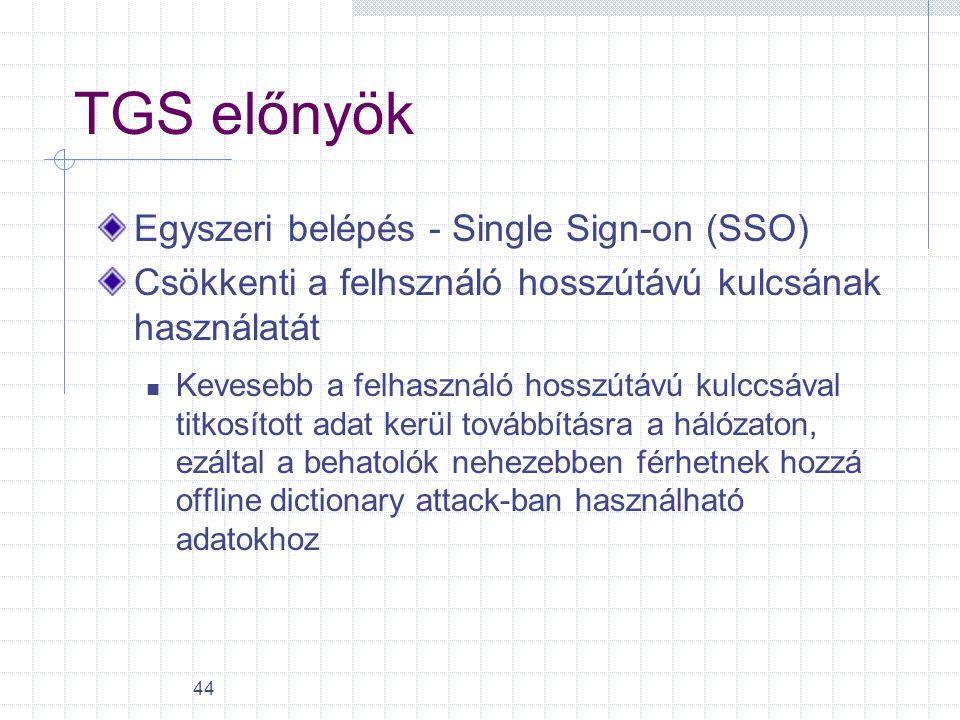 TGS előnyök Egyszeri belépés - Single Sign-on (SSO)