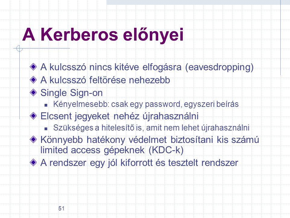 A Kerberos előnyei A kulcsszó nincs kitéve elfogásra (eavesdropping)