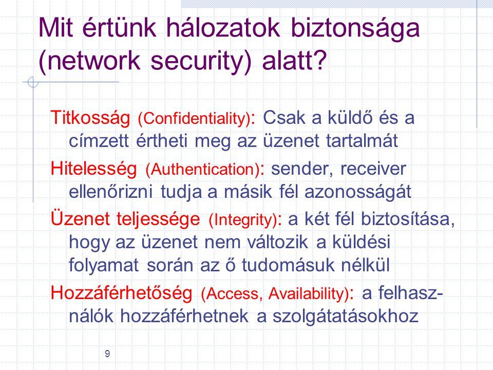 Mit értünk hálozatok biztonsága (network security) alatt
