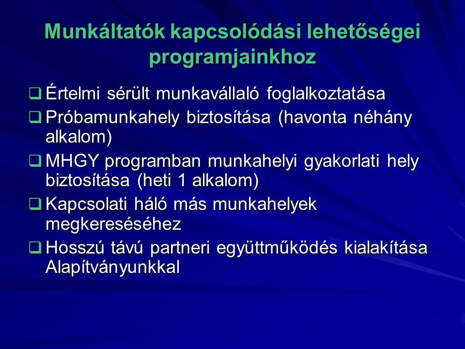 Munkáltatók kapcsolódási lehetőségei programjainkhoz