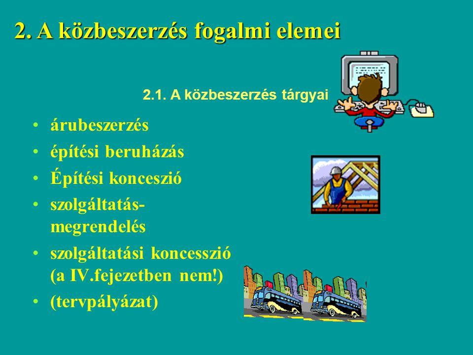 2. A közbeszerzés fogalmi elemei