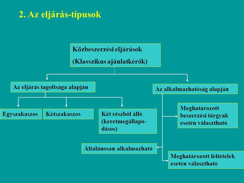 2. Az eljárás-típusok Közbeszerzési eljárások