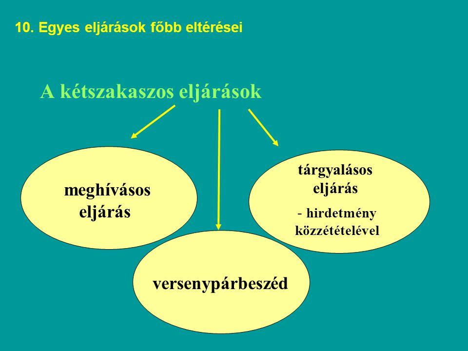 A kétszakaszos eljárások