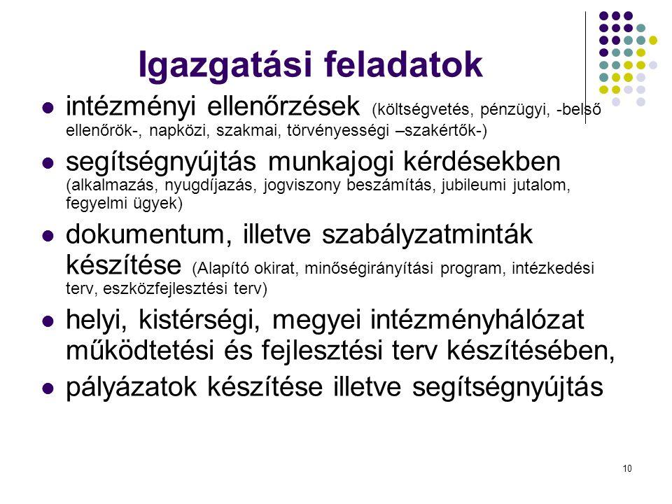 Igazgatási feladatok intézményi ellenőrzések (költségvetés, pénzügyi, -belső ellenőrök-, napközi, szakmai, törvényességi –szakértők-)