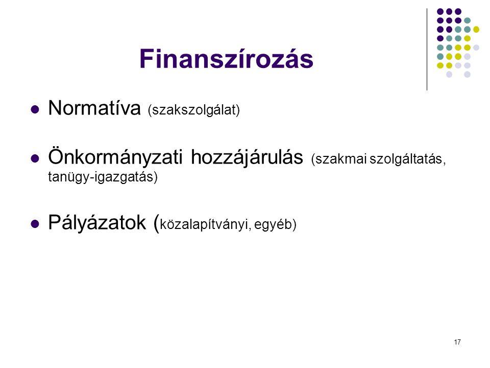 Finanszírozás Normatíva (szakszolgálat)