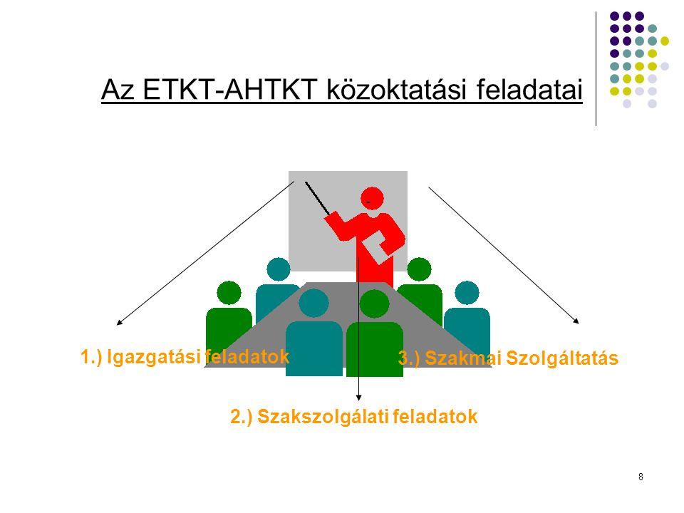 Az ETKT-AHTKT közoktatási feladatai