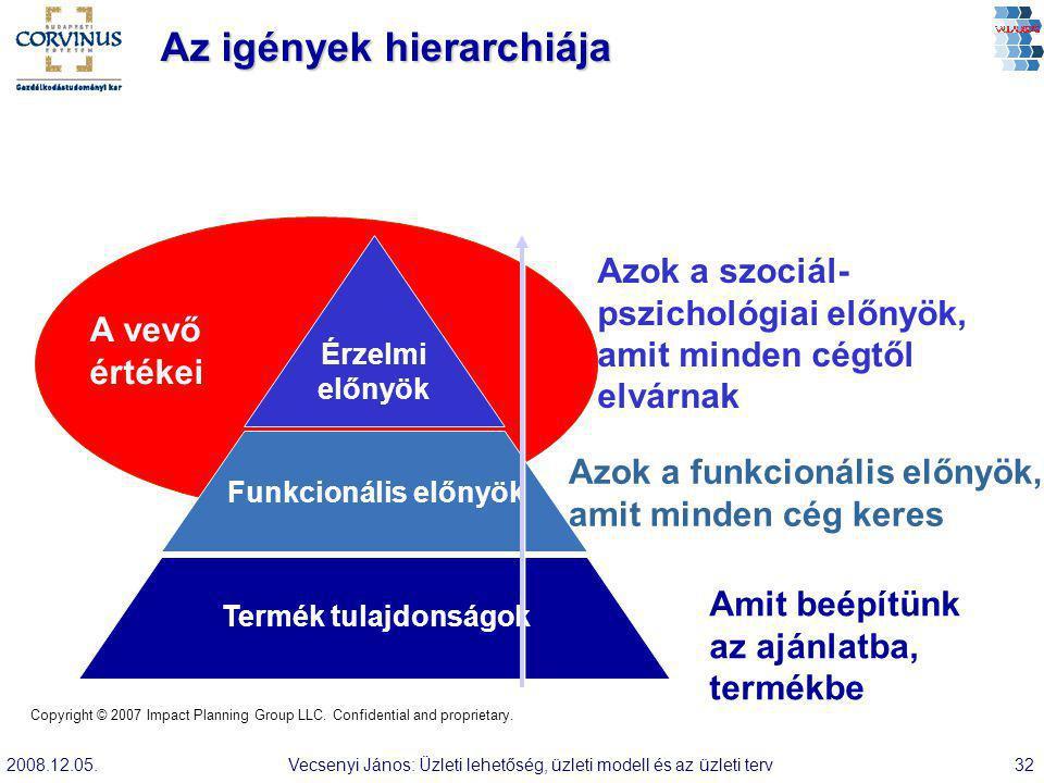 Vecsenyi János: Üzleti lehetőség, üzleti modell és az üzleti terv