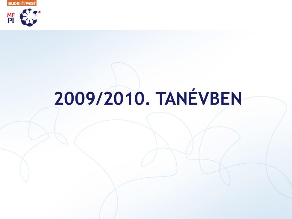 2009/2010. TANÉVBEN